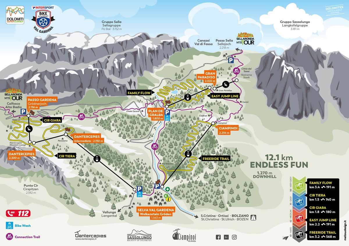Val Gardena Trail Arena - Gröden - dolomites